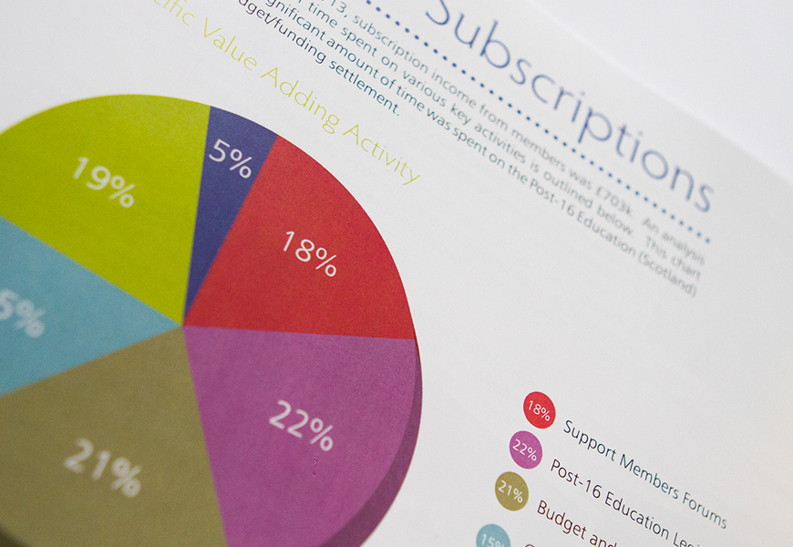 Colleges Scotland Annual Report